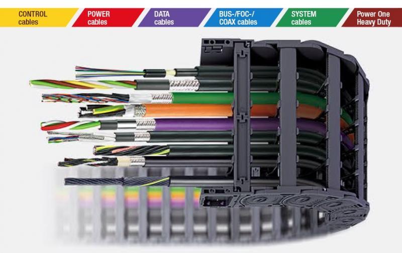contra kabelschlepp traxline kabelový řetěz